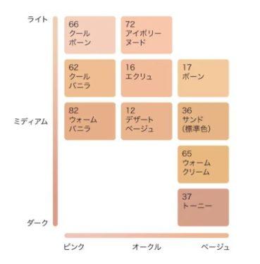 エスティローダー ダブルウェア ステイ イン プレイス メイクアップの色見本・カラーチャート