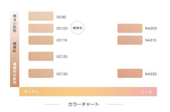 セフィーヌ シルクウェットパウダーファンデーションのカラーチャート