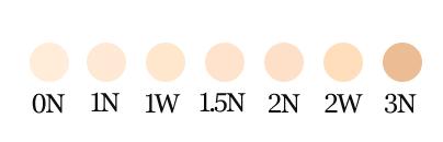 ディオールスキン フォーエヴァー スキン コレクト コンシーラーの色見本・カラーチャート